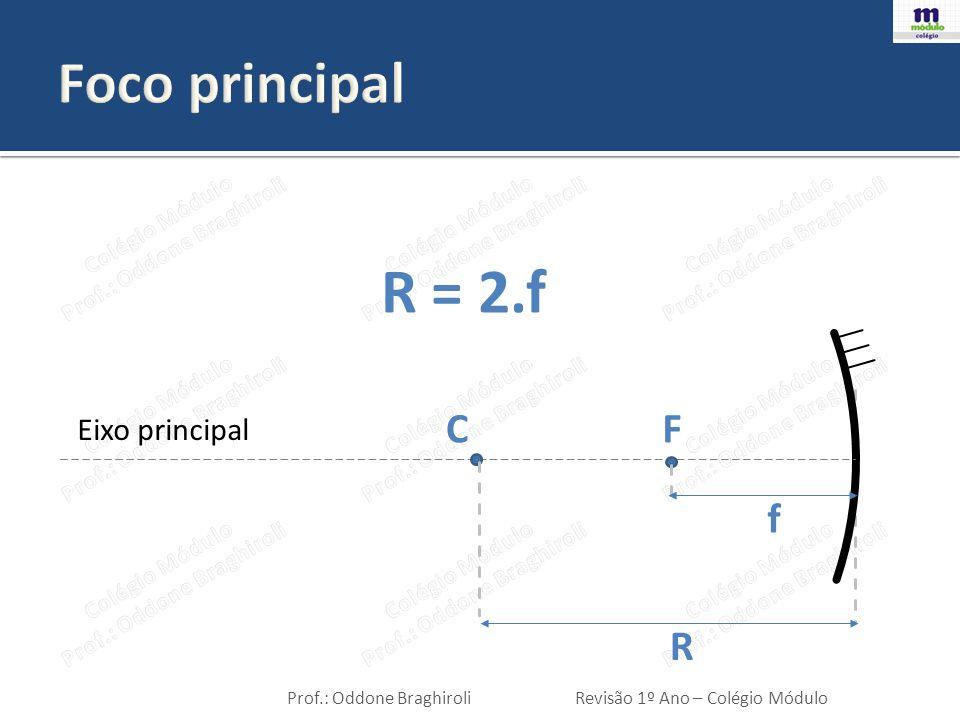 Foco principal R = 2.f C F Eixo principal f R