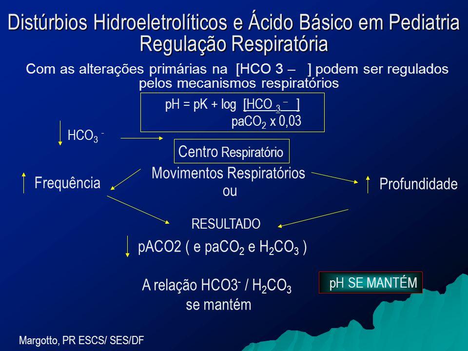 Distúrbios Hidroeletrolíticos e Ácido Básico em Pediatria Regulação Respiratória