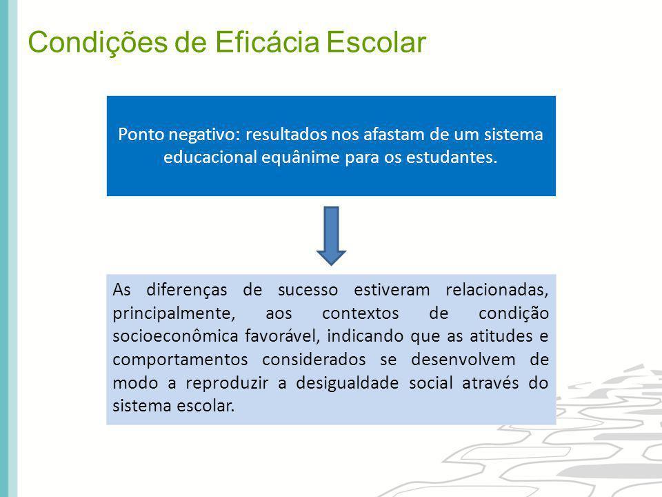 Condições de Eficácia Escolar