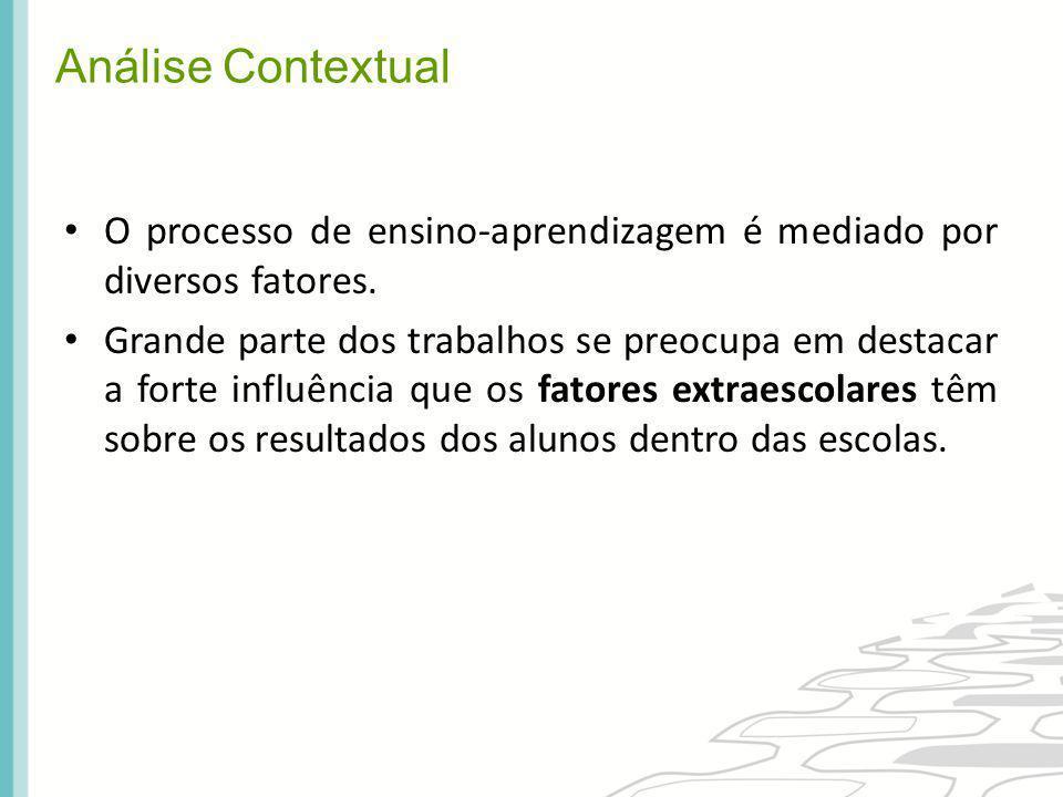 Análise Contextual O processo de ensino-aprendizagem é mediado por diversos fatores.