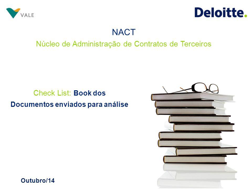 Check List: Book dos Documentos enviados para análise