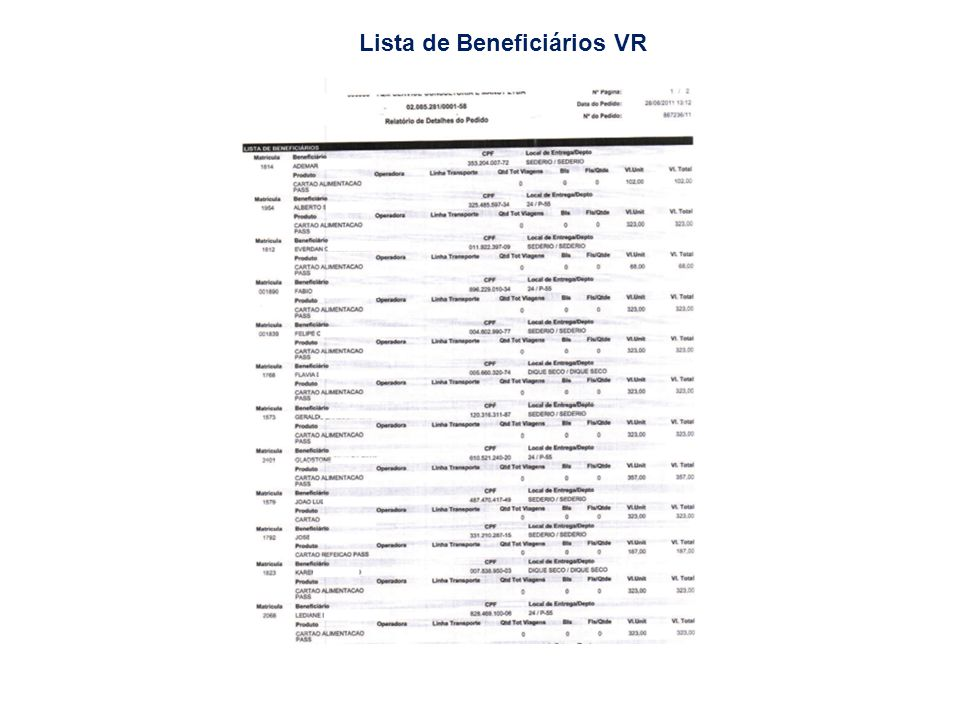 Lista de Beneficiários VR