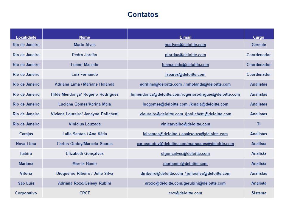 Contatos 70 Localidade Nome E-mail Cargo Rio de Janeiro Mario Alves
