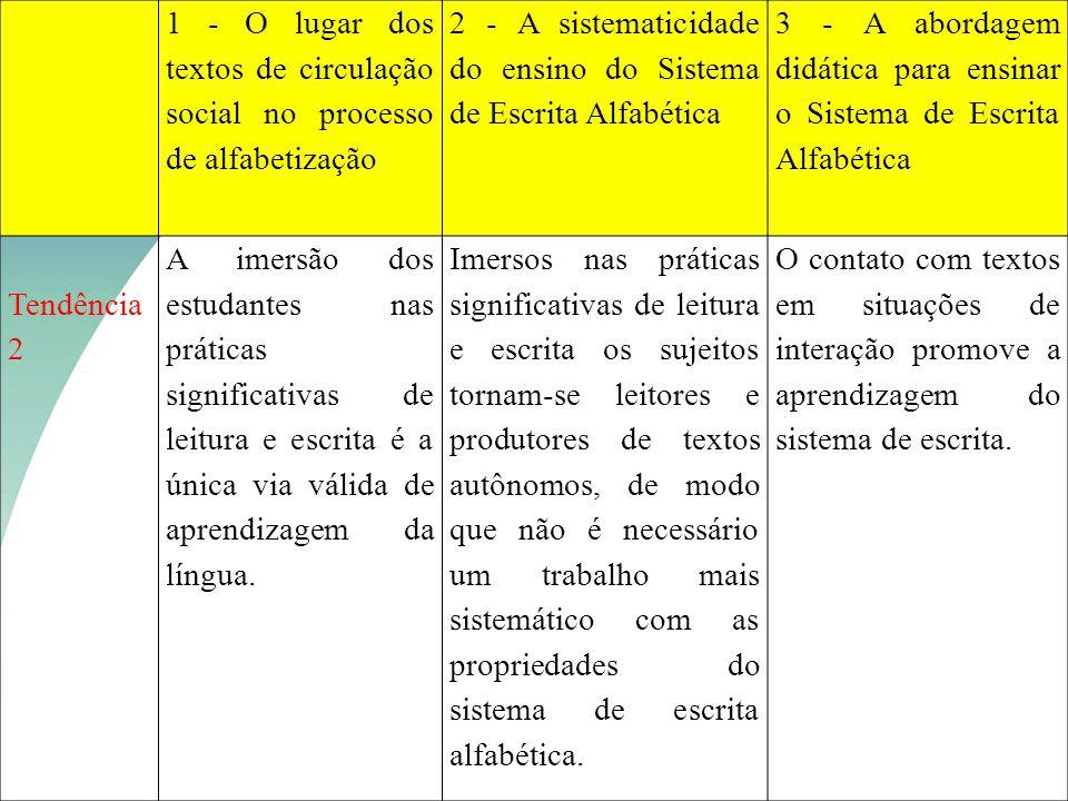 1 - O lugar dos textos de circulação social no processo de alfabetização