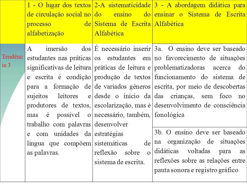 2-A sistematicidade do ensino do Sistema de Escrita Alfabética