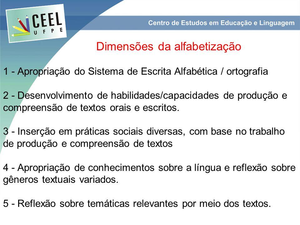 Dimensões da alfabetização 1 - Apropriação do Sistema de Escrita Alfabética / ortografia 2 - Desenvolvimento de habilidades/capacidades de produção e compreensão de textos orais e escritos.