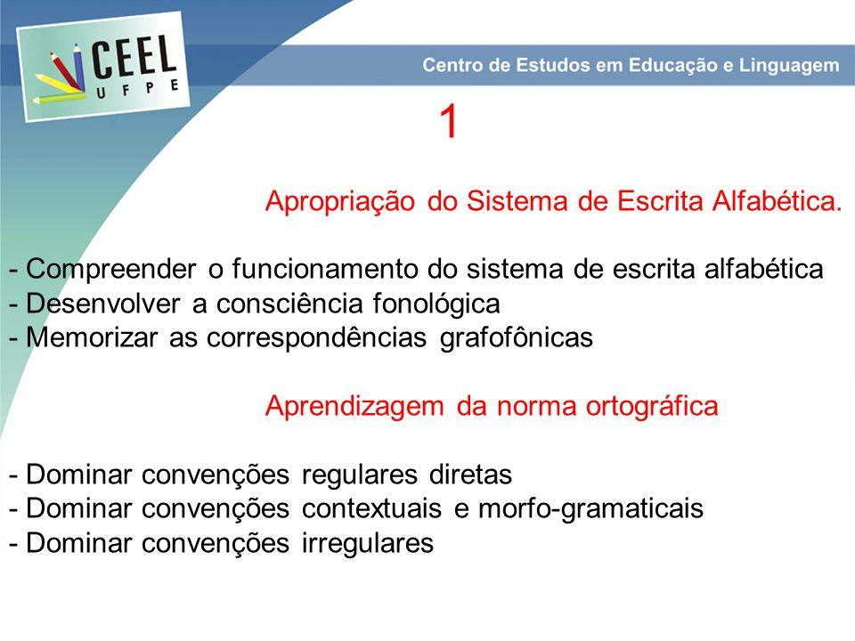 1. Apropriação do Sistema de Escrita Alfabética