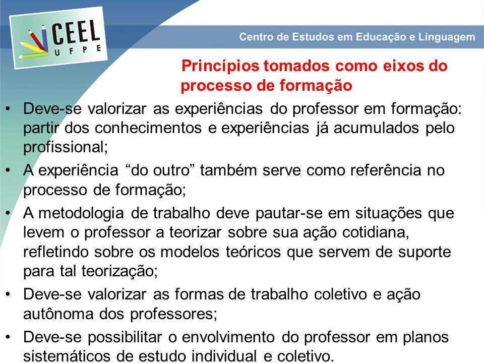 Princípios tomados como eixos do processo de formação