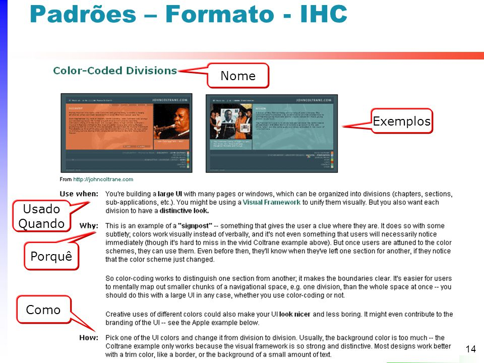 Padrões – Formato - IHC Nome Exemplos Usado Quando Porquê Como