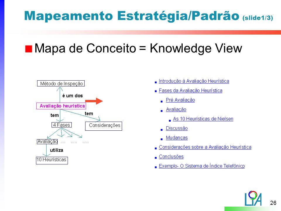 Mapeamento Estratégia/Padrão (slide1/3)