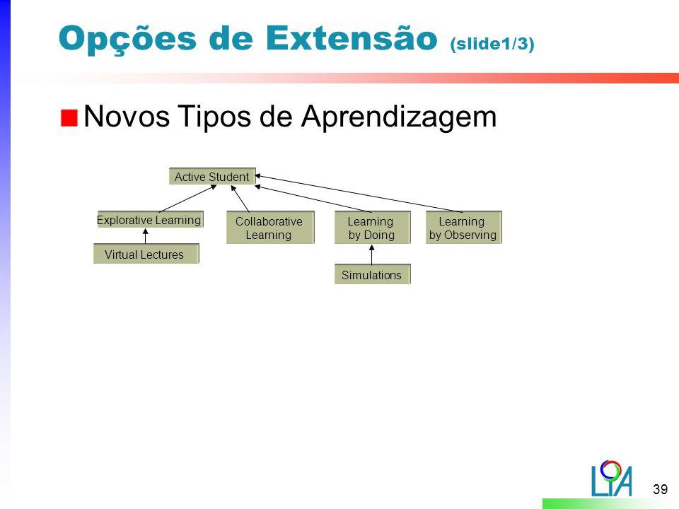 Opções de Extensão (slide1/3)