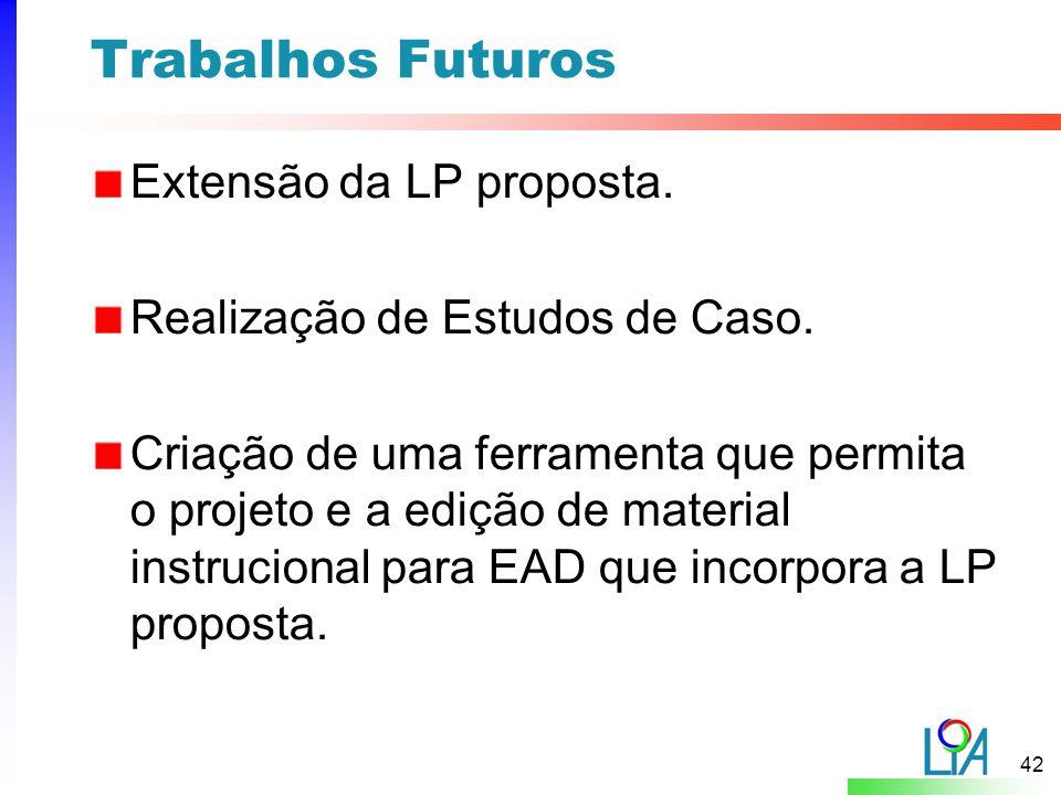 Trabalhos Futuros Extensão da LP proposta.