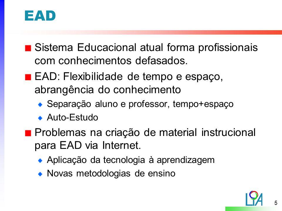 EAD Sistema Educacional atual forma profissionais com conhecimentos defasados. EAD: Flexibilidade de tempo e espaço, abrangência do conhecimento.