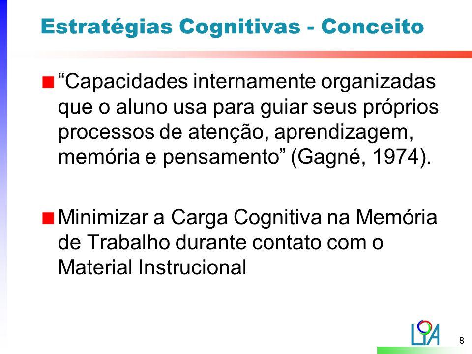 Estratégias Cognitivas - Conceito