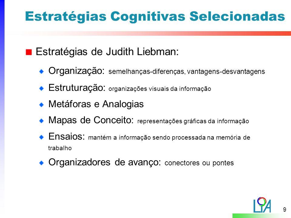 Estratégias Cognitivas Selecionadas