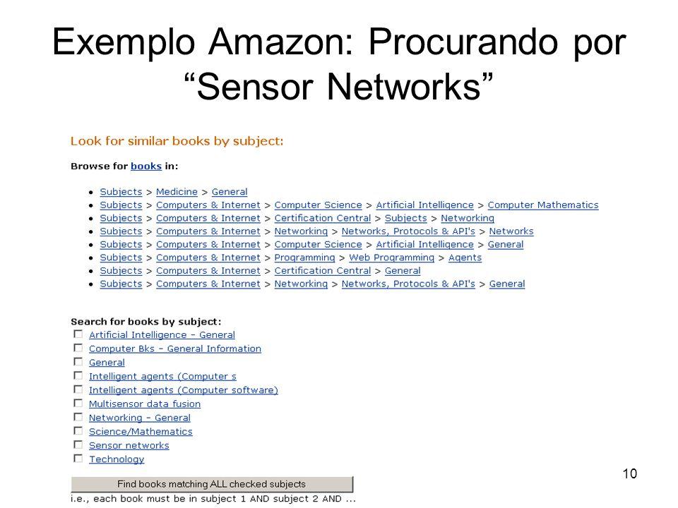 Exemplo Amazon: Procurando por Sensor Networks