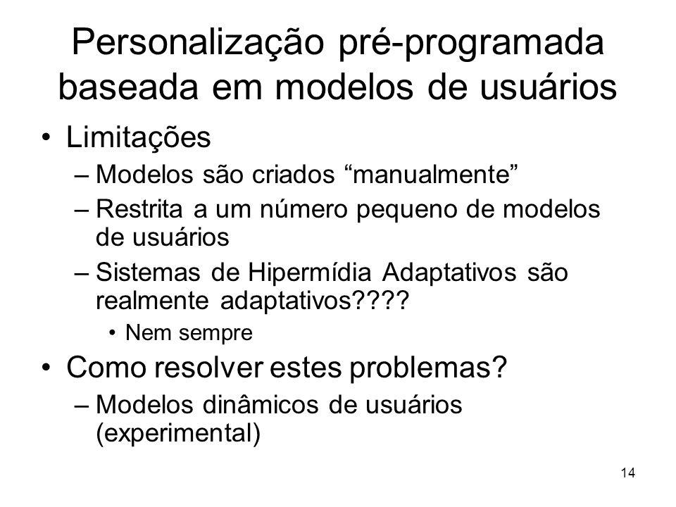 Personalização pré-programada baseada em modelos de usuários