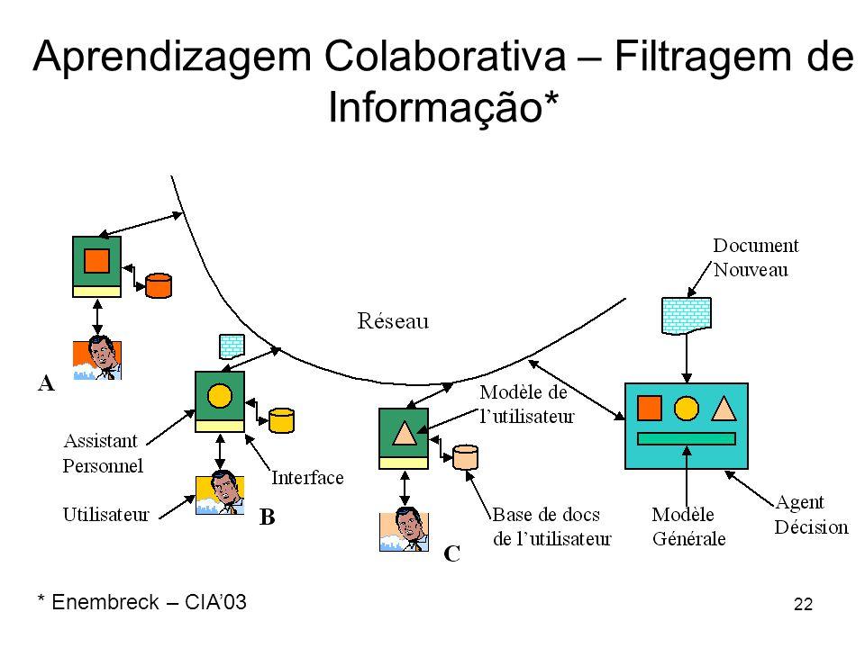 Aprendizagem Colaborativa – Filtragem de Informação*