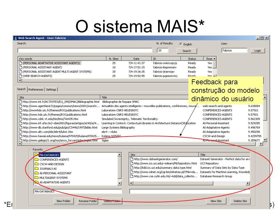 O sistema MAIS* Feedback para construção do modelo dinâmico do usuário