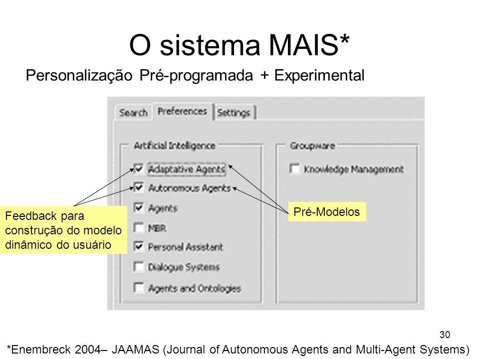 O sistema MAIS* Personalização Pré-programada + Experimental