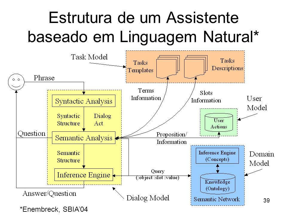 Estrutura de um Assistente baseado em Linguagem Natural*