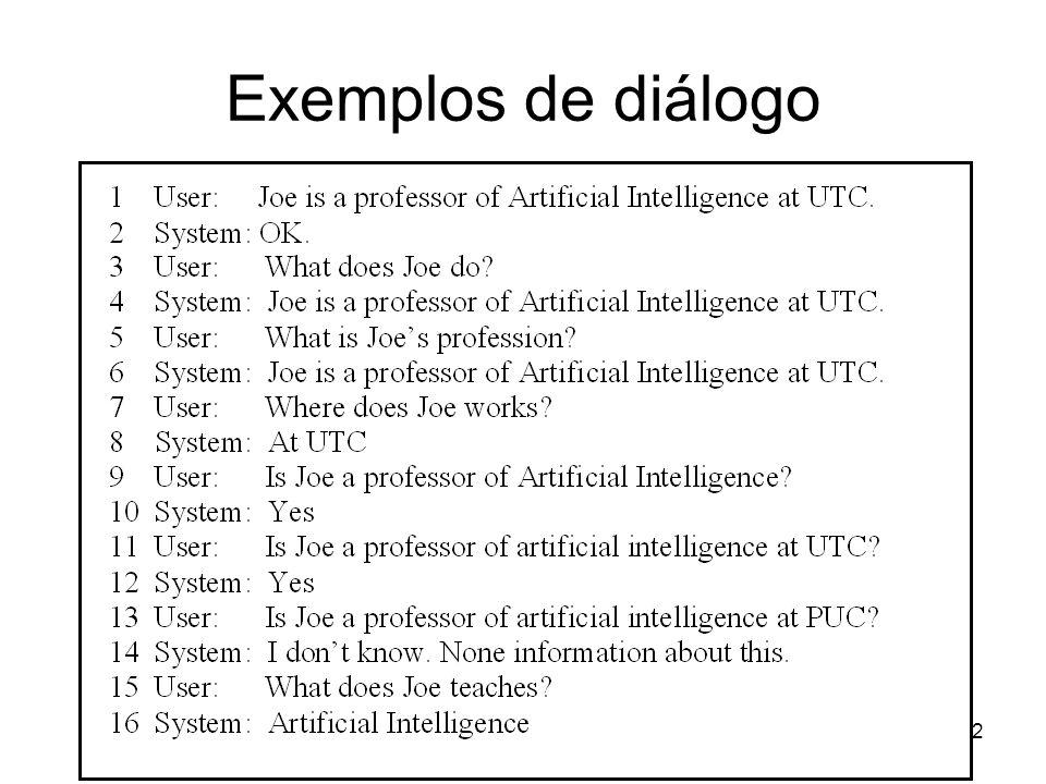Exemplos de diálogo