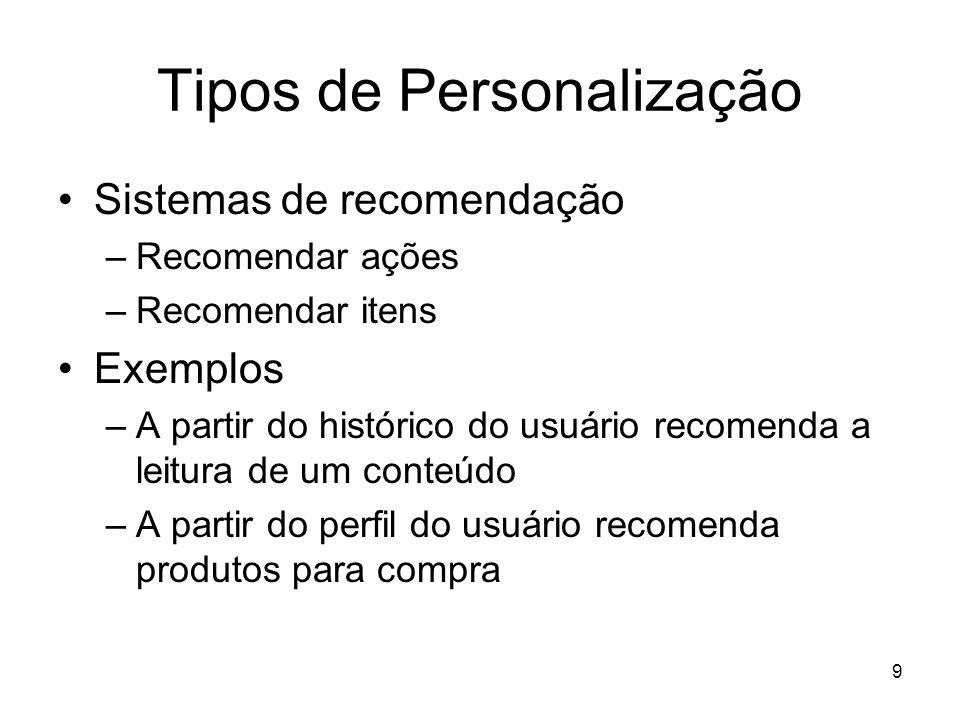 Tipos de Personalização