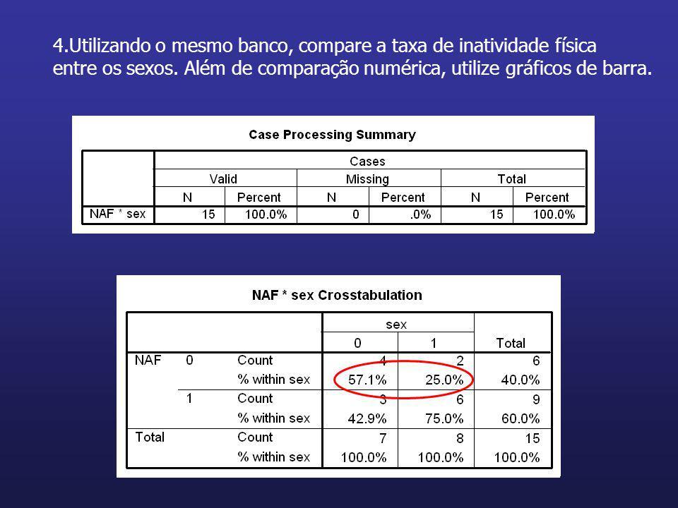 4.Utilizando o mesmo banco, compare a taxa de inatividade física