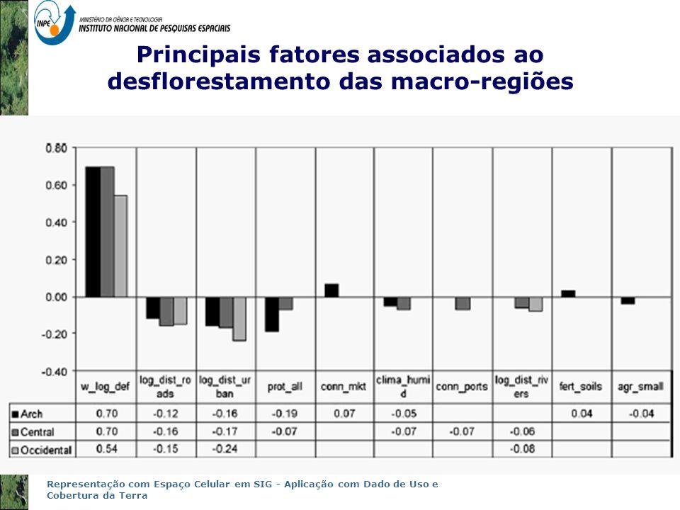 Principais fatores associados ao desflorestamento das macro-regiões