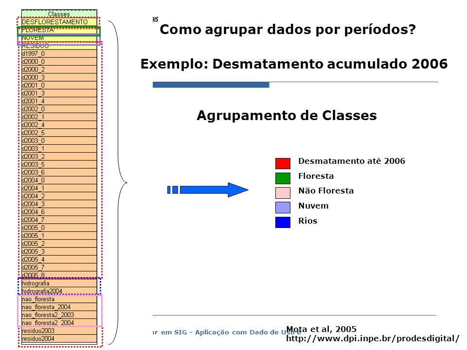 Como agrupar dados por períodos