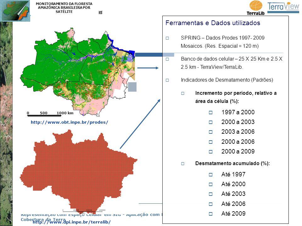 MONITORAMENTO DA FLORESTA AMAZÔNICA BRASILEIRA POR SATÉLITE