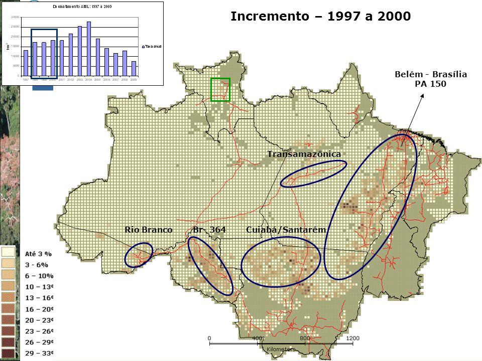 Incremento – 1997 a 2000 Belém - Brasília PA 150 Transamazônica