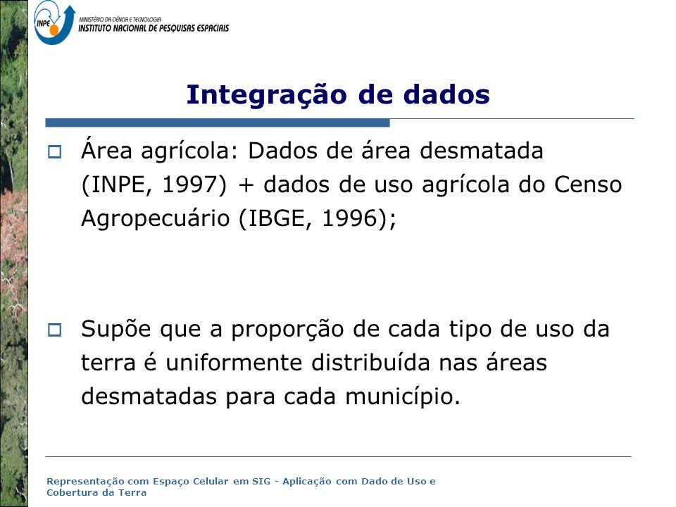 Integração de dados Área agrícola: Dados de área desmatada (INPE, 1997) + dados de uso agrícola do Censo Agropecuário (IBGE, 1996);