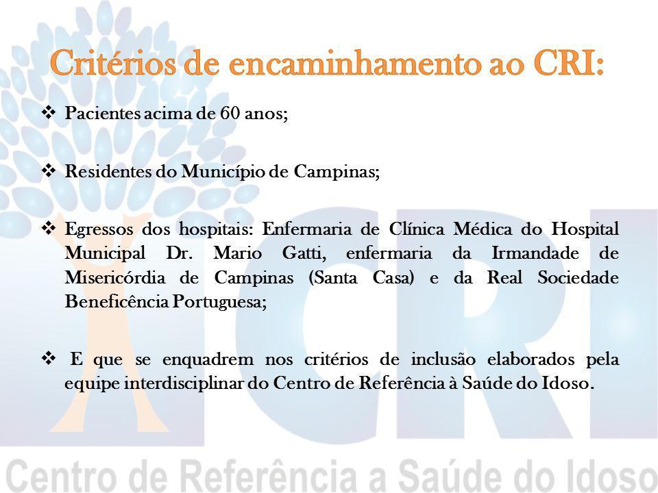 Critérios de encaminhamento ao CRI: