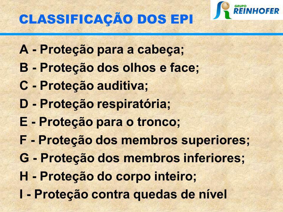 CLASSIFICAÇÃO DOS EPI A - Proteção para a cabeça; B - Proteção dos olhos e face; C - Proteção auditiva;