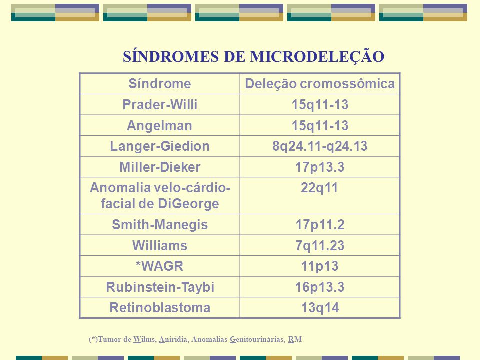 SÍNDROMES DE MICRODELEÇÃO Anomalia velo-cárdio-facial de DiGeorge