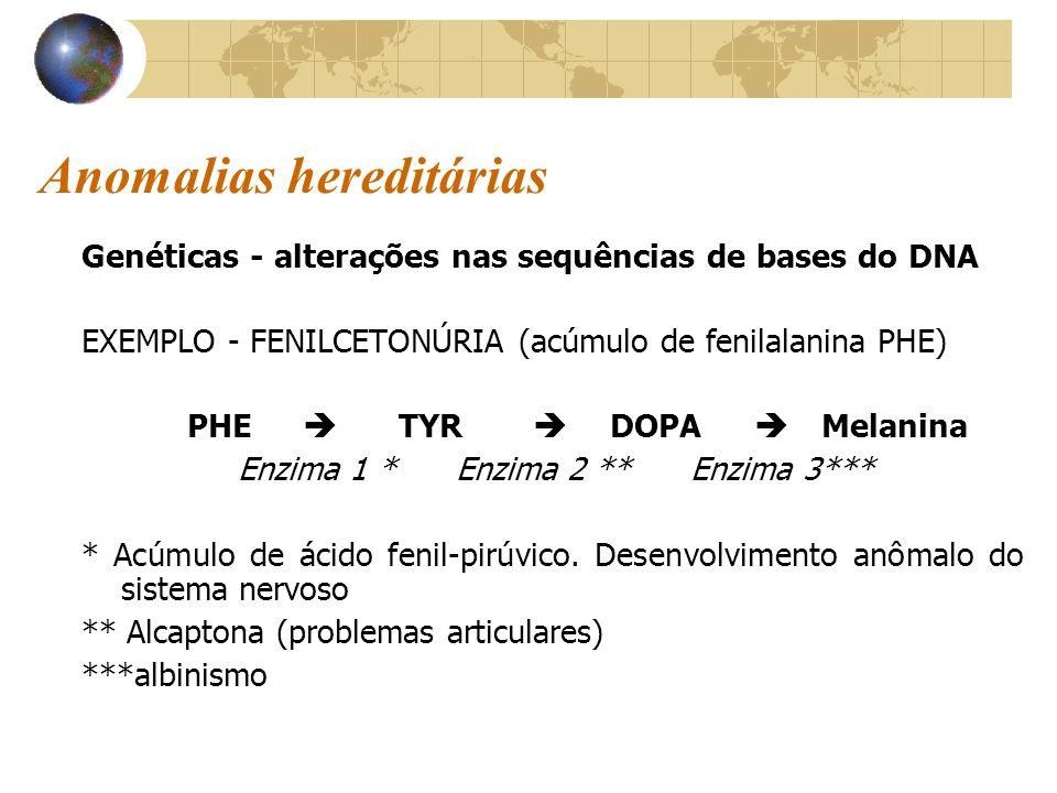 Anomalias hereditárias