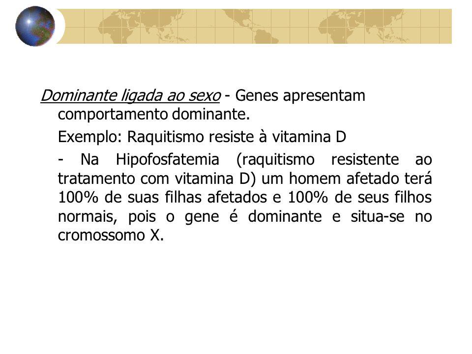 Dominante ligada ao sexo - Genes apresentam comportamento dominante.