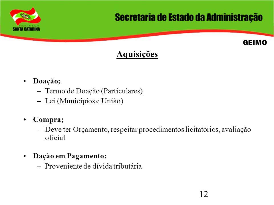 Aquisições GEIMO Doação; Termo de Doação (Particulares)