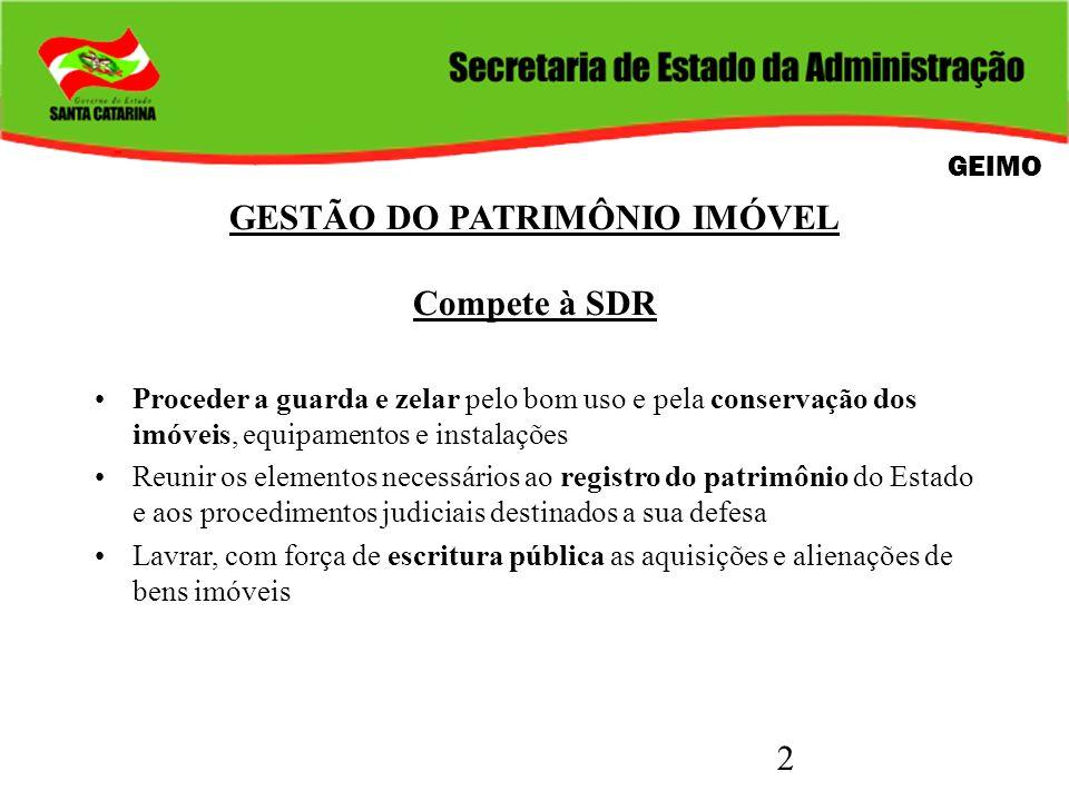 GESTÃO DO PATRIMÔNIO IMÓVEL