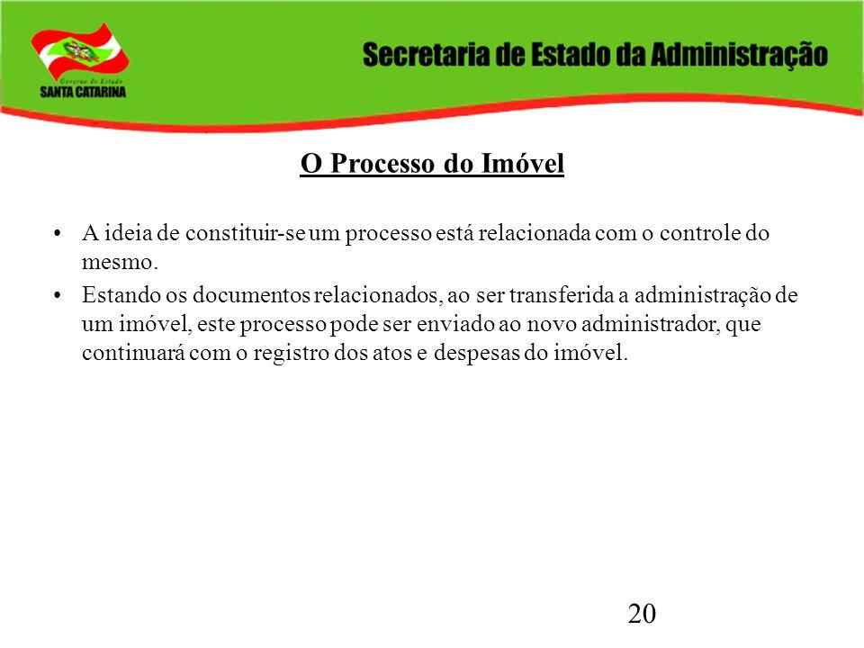 O Processo do Imóvel A ideia de constituir-se um processo está relacionada com o controle do mesmo.