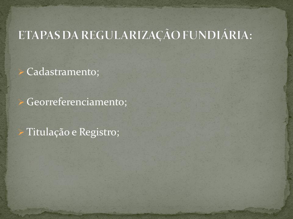 ETAPAS DA REGULARIZAÇÃO FUNDIÁRIA: