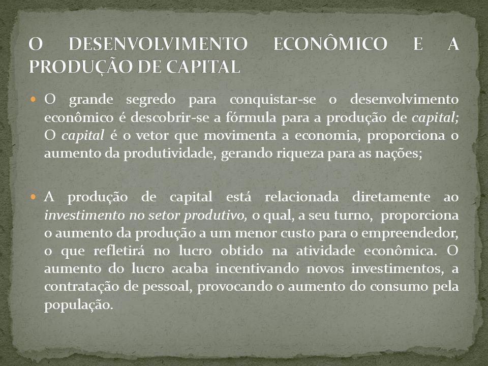 O DESENVOLVIMENTO ECONÔMICO E A PRODUÇÃO DE CAPITAL