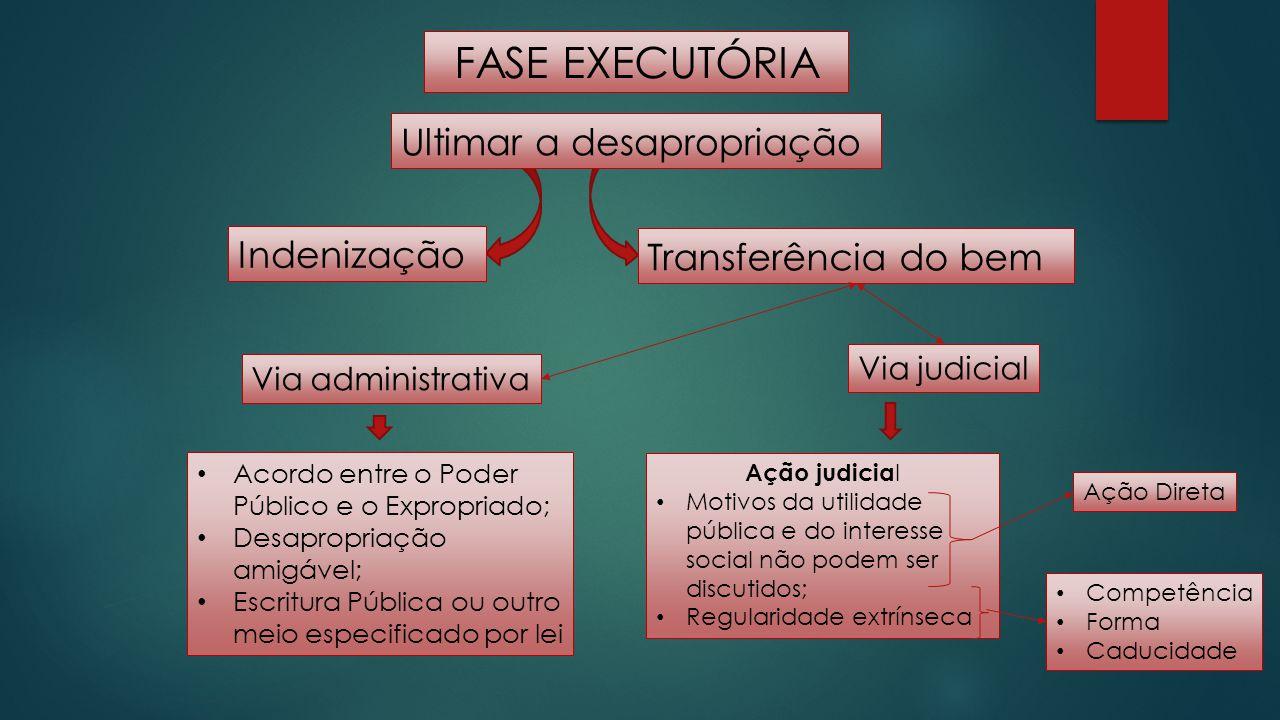 FASE EXECUTÓRIA Ultimar a desapropriação Indenização