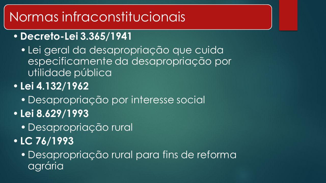 Normas infraconstitucionais