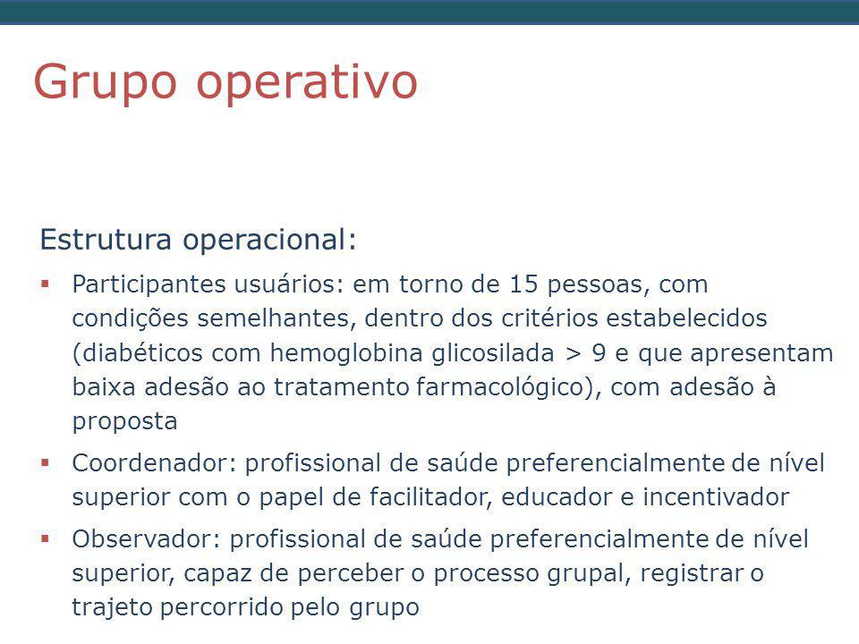 Grupo operativo Estrutura operacional: