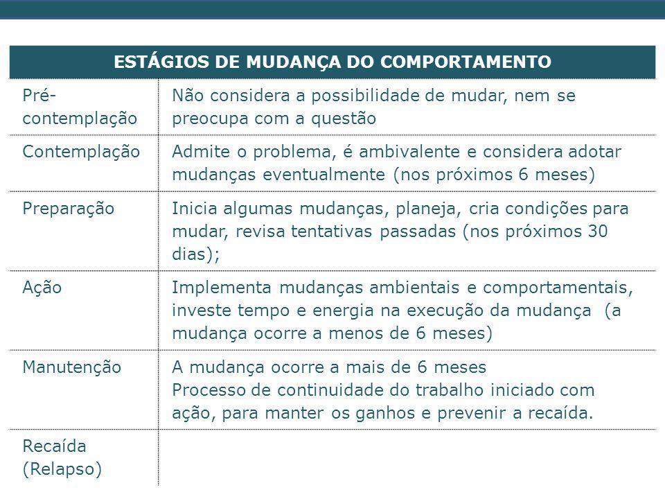 ESTÁGIOS DE MUDANÇA DO COMPORTAMENTO