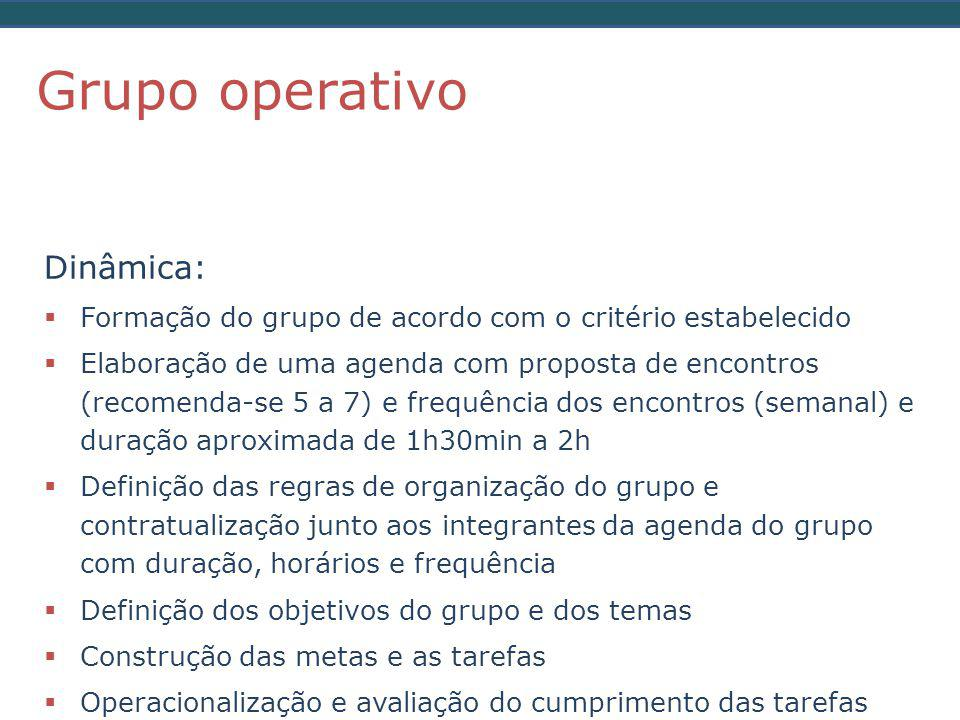 Grupo operativo Dinâmica: