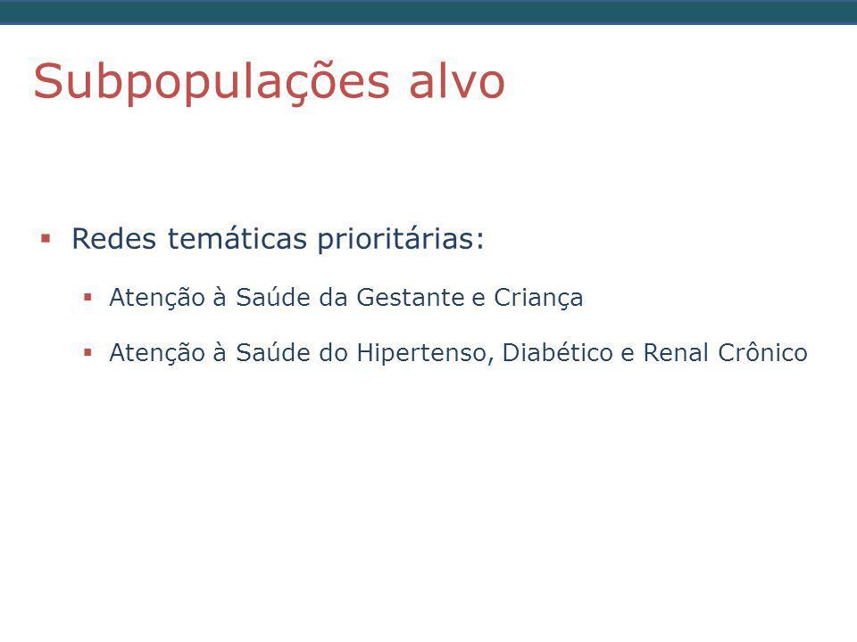 Subpopulações alvo Redes temáticas prioritárias: