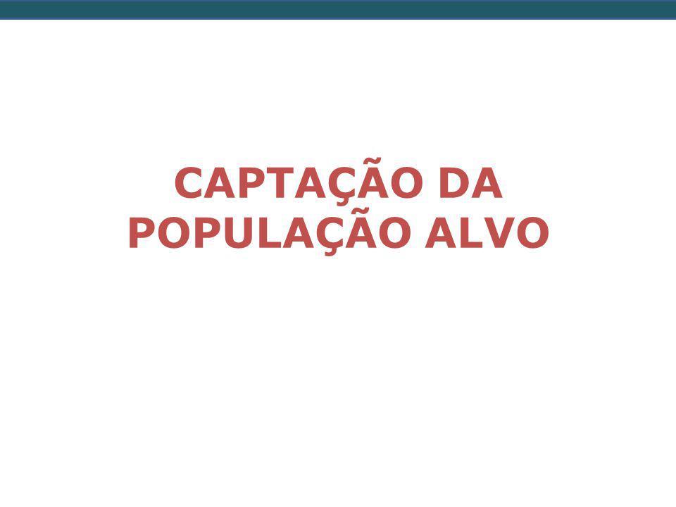 CAPTAÇÃO DA POPULAÇÃO ALVO